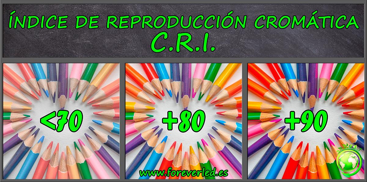 Índice de reproducción cromática CRI - Foreverled