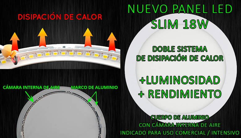 Panel LED 18W Alto Rendimiento